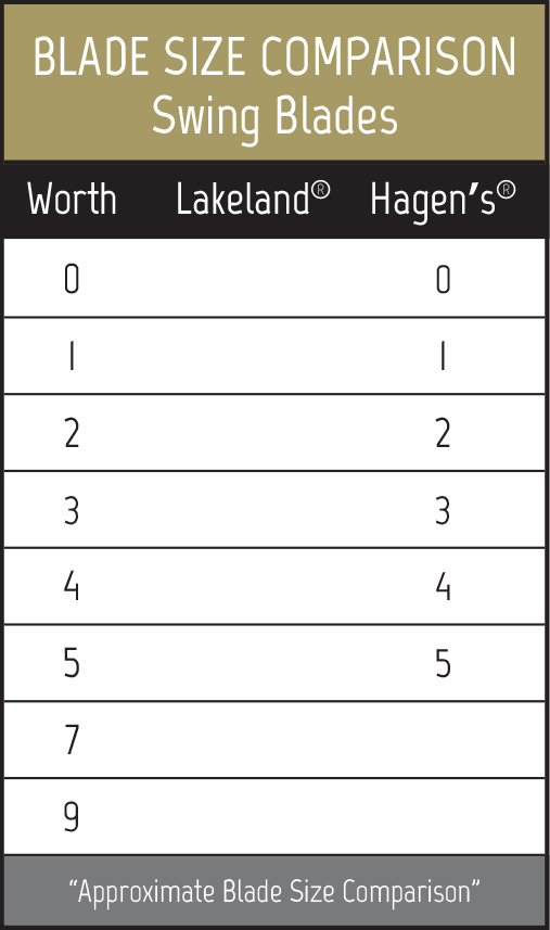 Swing blades comparison chart