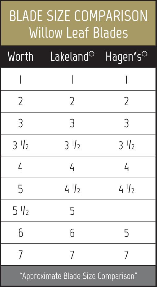Willowleaf blades comparison chart